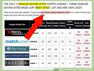 5 from the internet hookup internet websites that jobs